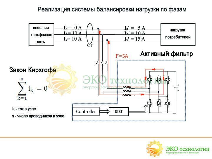решение симметрирования тока